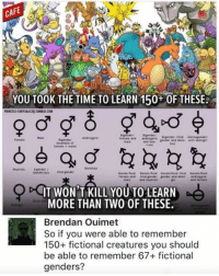 (GC): CAFE  YOU TOOK THE TIME TO LEARN 150+ OF THESE  and nev gender and dewith  boy  IT WON'T KILL YOUTO LEARN  MORE THAN TWO OF THESE  Brendan Ouimet  So if you were able to remember  150+ fictional creatures you should  be able to remember 67+ fictional  genders? (GC)