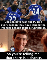 Chelsea, Memes, and Premier League: CAHILL  WILLIAN  Chelsea have won the PL title  every season they have topped the  Premier League table at Christmas.  So you're telling me  that there is a chance. 😂😂