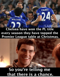 Chelsea, Club, and Memes: CAHILL  WILLIAN  ELADfootball  Chelsea have won the PL title  every season they have topped the  Premier League table at Christmas.  So you're telling me  that there is a chance. Chelsea Football Club fans right now  Via : The LAD Football