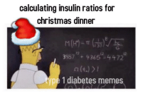 Created by Kayla: calculating insulin ratios for  christmas dinner  3987 365-4472  1 diabetes memes Created by Kayla