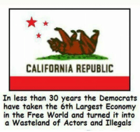 ...: CALIFORNIA REPUBLIC  In less than 30 years the Democrats  have taken the 6th Largest Economy  in the Free World and turned it into  a Wasteland of Actors and Illegals ...