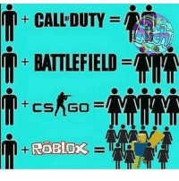 What the heck? Credits to @cod.jokes DOUBLE TAP & TAG SOMEONE Follow @Gamersofinsta and @Gamers.talk: CALL DUTY  M HATTLEFIELD  cs AGO E  ROBLOX  -T What the heck? Credits to @cod.jokes DOUBLE TAP & TAG SOMEONE Follow @Gamersofinsta and @Gamers.talk
