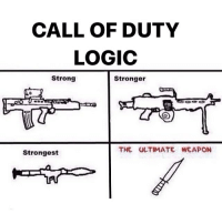 Comment your favorite gun-weapon with your eyes closed! Most fail 0.0❗️✅🎮! Mine is AN94 ! • • • • • • IGNORE: codbo3 cod infinitewarfare bo3 callofduty gaming xboxone ps4 playstation rocketleague scufgaming xboxone xbox xbox360 gaming funny gamer games ps4 playstation videogames gta likethis dun like4like follow likethispic gtav bf1 battlefield gtastunts: CALL OF DUTY  LOGIC  Strong  Stronger  THE ULTIMATE WEAPON  Strongest Comment your favorite gun-weapon with your eyes closed! Most fail 0.0❗️✅🎮! Mine is AN94 ! • • • • • • IGNORE: codbo3 cod infinitewarfare bo3 callofduty gaming xboxone ps4 playstation rocketleague scufgaming xboxone xbox xbox360 gaming funny gamer games ps4 playstation videogames gta likethis dun like4like follow likethispic gtav bf1 battlefield gtastunts