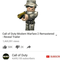 oaml sreggiN - Cody: Call of Duty Modern Warfare 2 Remastered  Reveal Trailer  1,469,391 views  58K 512K  Call of Duty  SUBSCRI  4,695,155 subscribers oaml sreggiN - Cody