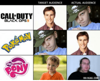 Intended Audience for MLP vs. Actual Audience: CALLDUTY  BLACK OPS  TARGET AUDIENCE  ACTUAL AUDIENCE  VIA 9GAG.COM Intended Audience for MLP vs. Actual Audience