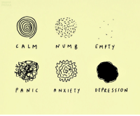 Tumblr, Anxiety, and Blog: CALM  N V M B  EM PTY  PANIc  ANXIETY  DEPRE SSION inkipri:states of mind simplified