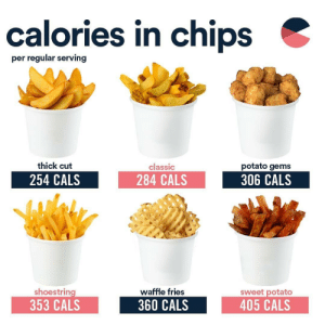 RT @caloriedetails: Kcal in chips 👇 https://t.co/8GENU9fpg4: calories in chips  per regular serving  thick cut  potato gems  classic  254 CALS  284 CALS  306 CALS  shoestring  353 CALS  sweet potato  405 CALS  waffle fries  360 CALS RT @caloriedetails: Kcal in chips 👇 https://t.co/8GENU9fpg4