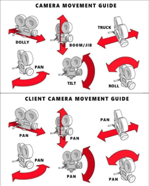 Camera, Tilt, and Boom: CAMERA MOVEMENT GUIDE  TRUCK  DOLLY  BOOM/JIB  PAN  TILT  ROLL  CLIENT CAMERA MOVEMENT GUIDE  PAN  PAN  PAN  PAN  PAN  PAN A guide for All cinema enthusiasts.
