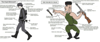 "Bad, Horses, and Life: Can never function without air support  Can go extended periods of time without assistance from his  ""The Virgin Wehrmacht""  THE PEOPLE'S CHAD  comrades in the air  A helmet that is  synonymous with evil  Doesn't even need a helmet,  wears a Ushanka instead  Thinks wars can be magically won  with comically large tanks and other  unreliable and expensive junk  Isn't even ""aryan""  anyway  Physically superior to  any supposed ""aryan""  Understands the value of a  war of attrition  Doesn't even know what a  war of attrition is  Bad posture due to realization that  the only way out of this pointless  struggle is death or a gulag  Wields the  legendary PPSh-41  Needs to be constantly  fed, has never struggled_  in their life before now  Several packs of  useless equipment  Strength of years of hard,  meaningful work  Supplies will never come,  needs to scavenge  Can toss an enemy grenade back  better than it was originally thrown  Can ration for the benefit of comrades  both on the field and back home  An SMG that is  barely useful  Never walked before military  Has all the ammo he will ever  need already  Wears only one pack of  necessary equipment  service  Great posture, understands victory cannot be  achieved without sacrifice, does not fear death  Has to walk or use horses  because of low army  motorization  Grey doesn't  blend into jack shit  Has trains, but prefers  to walk  Uniform a decent color that can  blend into something  Jack-booted thug  Walks like a Slavic giant  Wears the boots of an  army of workers  Needs to always marc  as if on parade"