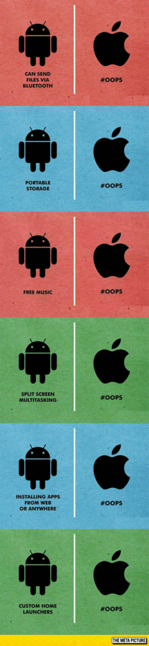 Android, Apple, and Bluetooth: CAN SEND  FILES VIA  BLUETOOTH  # OOPS  PORTABLE  STORAGE  #OOPS  FREE MUSIC  # OOPS  SPLIT SCREEN  MULTITASKING  # OOPS  INSTALLING APPS  FROM WEB  OR ANYWHERE  # OOPS  CUSTOM HOME  LAUNCHERS  # OOPS  THE META PICTURE laughoutloud-club:  Android Vs. Apple