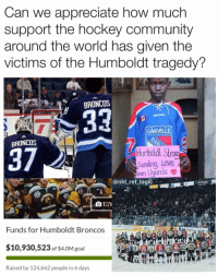 To everyone who sent their condolences, or donated to the GoFundMe, or put a stick outside their door, or wore a jersey to school yesterday to support the victims, thank you from the bottom of my heart.: Can we appreciate how much  support the hockey community  around the world has given the  victims of the Humboldt tragedy?  BRONCOS  OAKVILLE  BRONCOS  37  Sending Love  @nhl_ref_logic  610  Funds for Humboldt Broncos  $10,930,523 of $4.0M goal  72  31  48  Raised by 124,662 people in 6 days To everyone who sent their condolences, or donated to the GoFundMe, or put a stick outside their door, or wore a jersey to school yesterday to support the victims, thank you from the bottom of my heart.