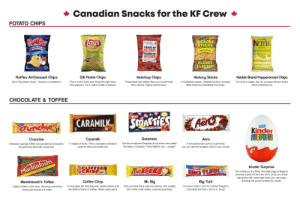 Canadian Snack Recommendations for the Kinda Funny Crew: Canadian Snacks for the KF Crew  POTATO CHIPS  Ho  HICKORY  STICKS  ORIGINAL  Rafier  KEHLE  lays  ALL DRESSED  ASSAISONHEES  LOADS OF  KETCHUP!  PLEINES DE  iKETCHUP  BRAND  POTATO CHIPS  Dill Pickle  PARTY  PEPPERONCIN  JULIENNES  ALHICKORY  EPat ta.atrally  S  Dill Pickle Chips  Kettle Brand Pepperoncini Chips  Ruffles All-Dressed Chips  Ketchup Chips  Hickory Sticks  A Canadian classic. Imagine hickory-smoked  BBQ chips but shredded into strips.  God-Tier potato chips. Accept no substitute.  This is some Andy and Greg shit right here.  Like popcorn, it's a match made in heaven.  These taste way better than you would think  they should. Highly recommend.  Far from a staple, but it's a unique flavour that's  worth checking out.  CHOCOLATE & TOFFEE  Nestle  SMA TIES  CARAMILK  crenchic  N  HATI  Kinder  SURPRISE  Smarties  Caramilk  Aero  Crunchie  Not like American Smarties at all (which are called  Rockets in Canada). Think M&M's, but... cheap?  A chocolate bar built on a gimmick;  you can feel the bubbles melt in your mouth  A staple of sorts. This is Canada's standard  Delicious sponge toffee surrounded by chocolate.  My personal favourite candy bar.  caramel-filled chocolate bar.  Kinder Surprise  COFFEE  CRISPE  Mackintosh's  BAG TURKE  This infamous toy-filled chocolate egg is illegal in  America (Land of the Free, eh?). Once you finish  eating the milk chocolate shell, you can enjoy  building the surely terrible toy inside.  L874 704FEE cain  Coffee Crisp  Mr. Big  Big Turk  Mackintosh's Toffee  Classic toffee in bar form. Warning: extremely  A chocolate bar that features vanilla wafers and  Not just what Nick calls his doinker, this sizable  bar is filled with wafery caramel goodness  I've never tried it, but it's Turkish Delight in  chocolate bar form. Go for it, Andy!  the distinct taste of coffee. Really quite good  chewy (as long as it's fresh)  S4CERN Canadian Snack Recommendations for the Kinda Funny Crew