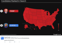 America, Google, and Memes: Candidates Ranked in Search  TRUMP  2 CLINTON  Built by the Google News Lab and Pitch Interactive  Google Trends  @Google Trends 1m  Before and after America in search during the #PresidentialDebate  google.com/trends/story/U  Google Trends Y U G E