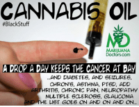 Pain: CANNABIGOIL  #BlackStuff  MARIJUANA  Doctors com  A DROP A DAY KEEP6 THE CANCER AT BAy  AND DIABETES, AND SEIzuRES  CHRON'5, ASTHMA, PT6D, ADD  ARTHRITIS, CHRONIC PAIN, NEuROPATHY  MULTIPLE 5CLERO515, GLAUCOMA  AND THE LIST GOE5 ON AND ON AND ON