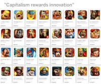 "fromacomrade:https://iww.org/: ""Capitalism rewards innovation""  Clash of C  ORE  wws  *90  990  900  artan Wasnquer Age  99s  9es  9.  9*8  99s  ol Gudi  R.  aes  .90  990  900  4R0  Schlacht B  War the-Mod  Batmle Nations  990  90  w90  990 fromacomrade:https://iww.org/"