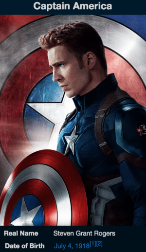 America, Birthday, and Tumblr: Captain America  Real Name  Steven Grant Rogers   Date of Birth July 4, 1918 12 charlesoberonn:  Happy 99th birthday, Steve Rogers!