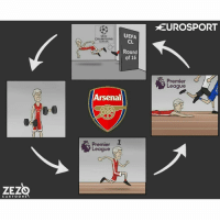 The Arsenal cycle .. true? Comment 👇 Via 👉 @zezocartoons: CAR TO O N S  UEFA  CHAMPIONS  CL  LEAGUE.  Round  of 16  Arsenal  Premier  League  EUROSPORT  Premier  League The Arsenal cycle .. true? Comment 👇 Via 👉 @zezocartoons