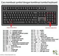 Memes, Arrow, and Heart: Cara membuat symbol dengan kombinasi tombol keyboard  Esc  F1 F  F3  F4  F8  F9 P  sitt  shift  CtriAIt  Tekan & tahan Alt ini  Lalu tekan angka di sini  Alt+0153.. trademark symbol  Heart  Alt +0174...8...registered trademark symbo Alt+3..  Alt +0176...degree symbol  Al0177..plus-or minus sign  Alt 0182... paragraph mark  Alt +0190raction, three-fourths  Alt+0215.*.. multiplication sign  Alt +0162... the cent sign  Alt +0161. upside down exclamation point  Alt+0191 d-.... .upside down question mark Alt+24 1  Alt + 8721 Σ Nary summation (auto sum)  Alt 251......qre root check mark  Alt 236..infinity  up arrow  Alt + 25 ↓ down arrow  Alt + 26 → right arrow  Alt 27...left arrow  Alt+18..upldown arrow  Alt + 29 ← left right arrow  Alt+15...su n  Alt + 12 f emale sign  Dokter  Mitha  credit to: enhancedpotenial.com ™¢ Penasaran pengen nulis symbol spt ini? ♪♫ Yang dari komputer bisa dicoba 😂 Share ke temanmu   -Dokter Mitha