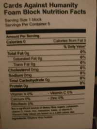 ethylene: Cards Against Humanity  Foam Block Nutrition Facts  Serving Size 1 block  Servings Per Container 5  Amount Per Serving  Calories 0  Calories from Fat 0  % Daily Value.  0%  0%  Total Fat 0g  Saturated Fat 0g  0%  0%  096  0%  0%  Trans Fat 09  Cholesterol Omg  Sodium Omg  Total Carbohydrate 0g  Protein 0g  Vitamin C 0%  ,Zinc 0%  Vitarnin A 0%  Calcium 0%  Riboflavin 0%  Not a significant source of dietary fibex, sugars, polassinm  Percent Daily Values are based on a 2,000 caloie diet  ingredients: Ethylene Vinyt Acetale