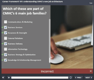 Business, Information, and Technology: Career Framework 101: understanding CMHC's new job architecture  Exit  Which of these are part of  CMHC's 6 main job families?  Communications & Marketing  Business Services  Assurance & Oversight  External Relations  Business Delivery  Information Technology  Business Strategy & Optimization  Knowledge & Relationship Management  Incorrect  X  PREV  NEXT Always thought these were made up until it happened to me...