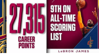 LeBron James has now passed Elvin Hayes for 9th on the all-time NBA scoring list.  👑9️⃣️: CAREER  POINTS  9TH ON  ALL-TIME  SCORING  LIST  Le BRO N JA MES LeBron James has now passed Elvin Hayes for 9th on the all-time NBA scoring list.  👑9️⃣️