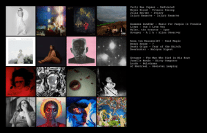 Anna, Carly Rae Jepsen, and Lorde: Carly Rae Jepsen  Weyes Blood - Titanic Rising  Julia Holter - Aviary  Dedicated  JULIA HOLTER  Injury Reserve  Injury Reserve  Music For People In Trouble  Susanne Sundfør  Lizzo  -Cuz I Love You  Tyler, the Creator  Igor  Grouper - A I A : Alien Observer  Dead Magic  Anna von Hausswolff  Beach House  - 7  Death Grips  Year of the Snitch  Halcyon Digest  Deerhunter  The Man Who Died in His Boat  Grouper  Janelle Monáe -  Dirty Computer  Lorde  Melodrama  of Montreal - Skeletal Lamping my most played albums of may ;)