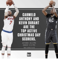 Christmas Day has been all about these two guys ClimbOn: CARMELO  ANTHONY AND N35  KEVIN DURANT  ARE THE  TOP ACTIVE  CHRISTMAS DAY  SCORERS.  ANTHONY: 34.3 PPG  DURANT: 31.3 PPG  MIN 2 GAMES PLAYED  br Christmas Day has been all about these two guys ClimbOn