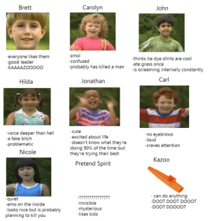 officialkazookid:  tag yourself i'm brett : Carolyn  Brett  John  -everyone likes them  -good leader  -KAAAAZOO000  -smol  -thinks tie dye shirts are cool  -ate grass once  -is screaming internally constantly  -confused  -probably has killed a man  Carl  Jonathan  Hilda  -cute  -voice deeper than hell  -a fake bitch  -no eyebrows  -loud  -excited about life  -doesn't know what they're  doing 90% of the time but  they're trying their best  -problematic  -craves attention  Nicole  Kazoo  Pretend Spirit  - can do anything  -???????????????  -quiet  -DOOT DOOT DOOOT  -invisible  -emo on the inside  -looks nice but is probably  planning to kill you  -DOOT DOOOOT  -mysterious  -likes kids officialkazookid:  tag yourself i'm brett