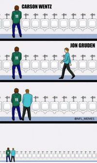 Memes, Jon Gruden, and 🤖: CARSON WENTZ  土ー)호호호호호호호호  11  マーマー  JON GRUDEN  11  11  土土土土土土  YYYY  @NFL-MEMES  11 A quick summary of MNF