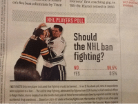Facts, National Hockey League (NHL), and Best: ca's five best columnists by TIME 88-89. Harter retired in 2010.  UAWeHHornets  first  coaching  gig, in pitch and Foxs  playbook  NHL PLAYERS POLL  Should  the NHL ban  fighting?  i  NO  YES  99.5%  0.5%  FAST FACTS anty one p ayer dicated that f ting should be banned. In a Si Facebo kpol 90% of es de s  were opposed to a ban..the call to stop flighting advocated tby figures from USA Hockiy's chiet medical oicen  to Ralph Nadert atems largely from the deathe last year of thre former enforcers two byreported suicide one by  accidental drug ovendose)... Based on 2011-12 stats at hockeylights.com, the number of fights is at o ive year
