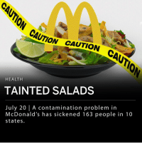 "163 people across 10 states have become ill from tainted McDonald's salads. Three of the sick have been hospitalized. The U.S. Food and Drug Administration said the illnesses were caused by a Cyclospora parasite that is commonly transmitted in foods contaminated with fecal matter. ___ The number of individuals infected jumped significantly since last week, when the number of cases was just 61 across seven states. As of last week, the reported cases were in Illinois, Iowa, Missouri, Minnesota, Nebraska, South Dakota, and Wisconsin. ___ McDonald's said last week they have stopped selling salads out of caution in the states with reported illnesses. The company said in a statement: - ""McDonald's is committed to the highest standards of food safety and quality control. We are closely monitoring this situation and cooperating with state and federal public health authorities as they further investigate."" ___ Cyclospora parasite causes the illness known as Cyclosporiasis, and is rarely fatal. The infection can cause severe nausea, fatigue, and diarrhea for more than a week.: CAUTION CAUTION  HEALTH  TAINTED SALADS  July 20 