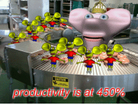 Caution and Productivity: CAUTION  productivity is at 450%