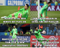 Memes, Croatia, and Time: CAZPROM  NJURED IN THE 88TH  MINUTE BUT PLAYS ON  SAME INJURY AGAIN IN  EXTRA-TIME BUT PLAYS ON  MAKES CROATIA THE 2NDIYX MOST RENALT  TEAM EVER TO WIN  CONSECUTIVE SHOOTOUTSIAWCTOURNAMENT  SAVES BY ANY GOALKEEPER Subasic was not coming off injured! 😮👊 Toughness