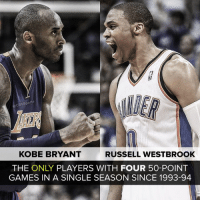 Kobe Bryant, Memes, and Russell Westbrook: CBSSports  KOBE BRYANT  RUSSELL WESTBROOK  THE ONLY  PLAYERS WITH FOUR 50-POINT  GAMES IN A SINGLE SEASON SINCE 1993-94 Congratulations to Russell Westbrook on his historic season.  #BhartiyaMamba #WWLG4L