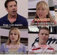 Rose, Ceo, and Can: CEO  Rose. I can explain-  INTERN  $30,0007  I'm on State of Interns these days!