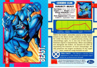 1992 X-Men Trading Card Set by Jim Lee: CEREBRO SCAN  SUBJECT: BEAST  Real Name: Henry Hank McCoy  Height: 511 Weight:  350 lbs.  Group Affiliation  X-Men  lBlue Strike Force)  First Appearance: UNCANNY  X-MEN  September 1963  ENERGY  MENTAL STRENGTH FIGHTING INTELLIGENCE  Within the brutish, animaHike exterior of the mutant  known as the Beast dwells a brilliant scientific mind L  for while the Beast is superhumanly strong and  astoundingly agile, he is also one of the world's  foremost experts in biochemistry. When not battling  evil alongside the X-Men, he devotes his time to  expanding the frontiers of man's knowledge. He  also possesses the largest vocabulary of any super  hero, which he rarely hesitates to usel  TRA FACT: The Beast's current hairy  appearance is the result of a scientific exper-  iment he performed on himself!  MI- O1992 Marvel Entertainment Group, inc. BEAST  MARVEL and SAPERHEROES lcoowned): Marvel.  Exclusively distributed by impel Marketing Inc. 1992 X-Men Trading Card Set by Jim Lee