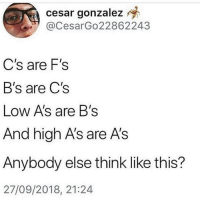 59+ are A's: cesar gonzalez  @CesarGo22862243  C's are F's  B's are C's  Low A's are B's  And high A's are A's  Anybody else think like this?  27/09/2018, 21:24 59+ are A's