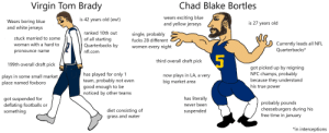 Virgin Tom Brady vs Chad Blake Bortles: Chad Blake Bortles  Virgin Tom Brady  wears exciting blue  and yellow jerseys  is 42 years old (ew!)  Wears boring blue  and white jerseys  is 27 years old  ranked 10th out  single, probably  fucks 28 different  stuck married to some  of all starting  Quarterbacks by  Currently leads all NFL  Quarterbacks*  woman with a hard to  women every night  nfl.com  pronounce name  third overall draft pick  199th overall draft pick  got picked up by reigning  NFC champs, probably  because they understand  his true power  has played for only 1  team, probably not even  good enough to be  noticed by other teams  now plays in LA, a very  big market area  plays in some small market  place named foxboro  has literally  got suspended for  deflating footballs or  something  probably pounds  cheeseburgers during his  free time in january  never been  diet consisting of  grass and water  suspended  in interceptions Virgin Tom Brady vs Chad Blake Bortles