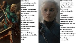 who has a better story than....: CHAD MEVE:  VIRGIN DAENERYS:  - has no experience in  -was actually groomed to  rule, honourable and  ruling, naive idealist  - has eleven titles to  patriotic  boost her ego  is content with one title  - believes ruling is her  believes ruling is her duty  right  has two kids  has no kids  fights her own battles  from the front  -is useless even in life-  threatening assaults  acquires her forces  through charisma and  acquires her forces  through magic, proxy or  luck  great deeds  repays the respect and  affection of her  banishes and threatens  her closest advisers  subordinates  takes on a bankrupt  takes on the largest  alcoholic with the largest  empire in the world with a  army in the world and  three dragons  tiny force  wins  loses and dies who has a better story than....
