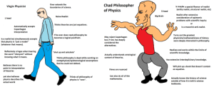 """Head, Shut Up, and Virgin: Chad Philosopher  of Physics  Over extends the  Virgin Physicist  Is maybe a special flavour of realist  (entity realist, structural realist, etc)  boundaries of science.  5-head  Realist after extensive  Big Brain  Naive Realist  consideration of epistemic  problems with scientific inquiry  1 head  or  just equations  Thinks theories are  Automatically accepts  Is a maverick anti-realist.  Copenhagen  Interpretation  If he ever does read philosophy he  becomes a logical positivist.  Turns out the greatest  physicists/mathematicians of history  were deeply interested in philosophy.  May reject Copenhagen  but, if not, has deeply  Is a realist but simultaneously accepts  that physics is """"just a model""""  (whatever that means).  considered the  alternatives.  Realises and works within the limits of  Reflexively cringes when hearing  the word """"interpret"""" without  knowing what it means.  """"shut up and calculate""""  scientific knowledge.  Actually understands ontological  content of theories.  Thinks philosophy is dead while working on  metaphysical/epistemological assumptions  that he could not defend  Has extensive interdeplicinary knowledge.  Believes there is no  Will pick up a book that doesn't contain  point in interpretation  equation  Views are nuanced  an  of theories  Can also do all of the  yet also believes  Thinks all philosophy of  physics is """"wo0"""".  Actually knows the history of science  mathematics  physics describes the  outside of how it is told in science  actual world  textbooks. Virgin physicist vs Chad Philosopher of Physics"""