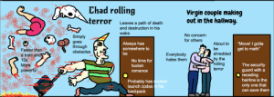 """meme about school hallways: Chad rolling  Virgin couple making  out in the hallway.  terror  Leaves a path of death  and destruction in his  wake  No concern  Simply  for others  goes  through  obstacles  """"Move! I gotta  Always has  somewhere to  About to  be  get to math""""  Faster than  a train and  10x  More  powerful  be  shredded  Everybody  hates them  by the  rolling  No time for  The security  guard with a  receding  hairline is the  foolish  terror  romance  Probably has nuclear  launch codes in his  backpack  only one that  can save them meme about school hallways"""