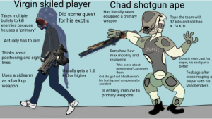 """It's a VvC so it belongs here.: Chad shotgun ape  Virgin skiled player  Has literally never  equipped a primary  Did some quest  for his exotic  Takes multiple  Tops the team with  37 kills and still has  bullets to kill  weapon  enemies because  a .74 K/D  he uses a """"primary""""  Actually has to aim  OUCH  Somehow haw  Thinks about  max mobility and  resilience  positioning and sight  lines  Doesn't even cast his  super, his shotgun is  better  Who cares about  positioning? Just rush  them.  Usually gets a 1.6  k/d or higher  Teabags after  cross-maping a  sniper with his  Mindbender's  Uses a sidearm  Got the god roll Mindbender's  his first try, and completely by  accident  as a backup  weapon  Is entirely immune to  primary weapons It's a VvC so it belongs here."""