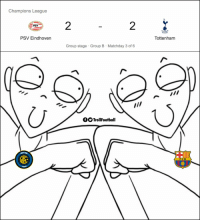 Barcelona, Memes, and Champions League: Champions League  2  2  PSV  PSV Eindhoven  Tottenham  Group stage Group B Matchday 3 of 6  all  fOTrollFootball  ANTER  FC B  1908 Barcelona and Inter fans right now https://t.co/ItGJ7P3MN6