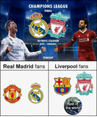 Ely: CHAMPIONS LEAGUE  FINAL  YOULL NEVER WALKALONE  LIVERPOOL  FOOTBALL CLUS  EST-1892  Standard  Chartered  OLYMPIC STADIUM  Isr--.. (KIEV / UKRAINE) .  Ely  Emirate  TrollFootbal  .@TheTrollFootball-Insta  TONIGH  Real Madrid fans Liverpool fans  YOULL NE  LIVERPOOL  FOOTBALL CLUB  FCB  CHES  Rest of.  the world