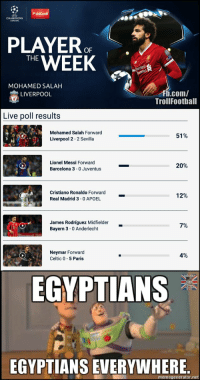 Mohamed Salah - The Champions League Player of the Week. https://t.co/aWRhp531Qi: CHAMPIONS  PLAYER (  HWEEK  OF  THE  MOHAMED SALAH  LIVERPOOL  Fb.com/  TrollFootball  Live poll results  Mohamed Salah Forward  Liverpool 2- 2 Sevilla  51%  Lionel Messi Forward  Barcelona 3-0 Juventus  20%  Cristiano Ronald Forward  12%  Real Madrid 3-0 APOEL  James Rodríguez Midfielder_  Bayern 3-0 Anderlecht  7%  Neymar Forward  Celtic 0-5 Paris  4%  OCCERE  EGYPTIANS  EGYPTIANSEVERYWHERE Mohamed Salah - The Champions League Player of the Week. https://t.co/aWRhp531Qi