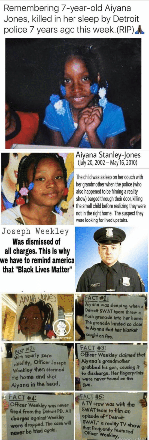 chaneajoyyy:  gogul-mun:  yemme:  saturnineaqua: yemme:  sophianwa:  lagonegirl:   RIP Aiyana Jones, who was killed in her sleep by police 7 years ago this week. black kids deserve to grow up too. #BLM   Tell me again how we're all one and just need to love each other.  Her grandmothers screams in that courthouse… My God…. Chills. It even shook the officer and he lost it… you knew she was telling the truth. How he sleeps at night… I don't know.   probably on a pile of money donated by racists  It's a fucking shame… maaan… smh.   Wow   She would've turned 18 this year and graduated high school. The protests are for her too! : chaneajoyyy:  gogul-mun:  yemme:  saturnineaqua: yemme:  sophianwa:  lagonegirl:   RIP Aiyana Jones, who was killed in her sleep by police 7 years ago this week. black kids deserve to grow up too. #BLM   Tell me again how we're all one and just need to love each other.  Her grandmothers screams in that courthouse… My God…. Chills. It even shook the officer and he lost it… you knew she was telling the truth. How he sleeps at night… I don't know.   probably on a pile of money donated by racists  It's a fucking shame… maaan… smh.   Wow   She would've turned 18 this year and graduated high school. The protests are for her too!