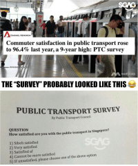 Memes, Public Transportation, and Singapore: CHANNEL NEWSASIA  Commuter satisfaction in public transport rose  to 96.4% last year, a 9-year high: PTC survey  mediacorp  PUBLIC TRANSPORT SURVEY  By Public Transport Council  QUESTION  transport in Singapore?  How satisfied are you with the public 1) Sibeh satisfied  2) Very satisfied  3) Satisfied af  satisfied  the above option  4) Cannot be more one of 5) If unsatisfied, please choose This survey looks legit af I must say 😂😂