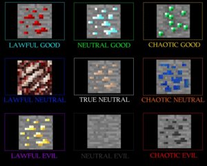 True, Earth, and Good: CHAOTIC GOOD  LAWFUL GOOD  NEUTRAL GOOD  TRUE NEUTRAL  LAWFUL NEUTRAL  CHAOTIC NEUTRAL  CHAOTIC EVIL  LAWFUL EVIL  NEUTRAL EVIL coal is the most foul substance on this earth