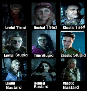 True, Tumblr, and Blog: Chaotic Tired  Neutral Tired  Lawful Tired  Lawful Stupid  Unaotic Stupid  True Stupid  Neutral  Bastard  Lawful  Bastard  Chaotic  Bastard micycle-monroe:  Discuss (pt 4)