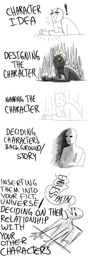 spidlercat:  brucewayneright:  thewritingbeast:  sinksanksockie:  patientno7:  the suffering never ends  This is the real process  Resources for you! Character Ideas: Character creation masterpost Character Alignment Chart More character alignment descriptions  Muslim Character questions Characters with magical powers Building a new character advice How to create a character for an online or tabletop RPG (also a good guide on creating characters in general) Royalty/nobility TV Tropes page Basic character profile OC masterpost Random character generators - (1), (2), (3), (4)  DD Character Building Tool Character Design Ideas:  How clothing affects a character's personality Character Design Inspiration blog Concept art, fan art, cool art to be inspired by Character design references and inspiration Sources for POC character design ideas and models Create your own character model using HeroForge For horned characters Body and hair types guide Random outfit generator Naming Help: Amazing site with an endless amount of naming resources General advice on avoiding naming appropriation  Hispanic Surnames Gothic Victorian names Huge master list for character things in general Masterlist of names of all types - including but not limited to ancient/old world names, Celtic, African, Northern European, Southern and Central American Native names, Japanese, Chinese, Mongolian, Polynesian, and more Another name masterlist How to pick a character name guide Yet another names masterlist Creating Background/backstory:  Character Sheet/Development Sheet Another character development list In-depth character personality, motivations and traits sheet 320 talents and passions for characters On writing likes and dislikes that aren't frivolous Why you should write non-human characters non-conforming to the gender binary Stereotypes, tropes, and archetypes Random backstory generator Assassin and thief character tropes to avoid Character Interactions and putting your character into your world/story:  Comparing character height/height references  Characters who are scientists and writing about them doing science Describing what different voices sound like Describing skin tones Writing friendship interactions that are platonic Why having one character knock their friend unconscious to prevent them from doing something is a bad idea Advice on shipping OCs with canon characters and what to avoid doing Sweet Polly Oliver and Sweet on Polly Oliver situations (think of Disney's Mulan for an example) How to write multiple viewpoints/juggling a main cast of more than 4 to 6 characters How to make readers care about your morally gray hero/anti-hero On platonic OC and canon character relationships How to avoid Godmodding in RPs When it's cheap to kill off a character Writing dialogue Things you shouldn't do to canon characters Avoiding purple prose in writing and RPs Slang resources Dialogue tips Websites to chart your story/plot/character relationships Bonus art masterlist!  BLESS EVERYONE IN THIS POST.   THANK YOU: CHARACIER   DESIGNING  THE  CHAR ACTER   NAMNG THE  CHAKACTER   DECIDING  CHARACTERS  BAC GROUND  STORY   INSERTWGS  UNIVERSE  DECIDING ON THe  ReLATIONSHIP  WETH  YOUR  CHARAC spidlercat:  brucewayneright:  thewritingbeast:  sinksanksockie:  patientno7:  the suffering never ends  This is the real process  Resources for you! Character Ideas: Character creation masterpost Character Alignment Chart More character alignment descriptions  Muslim Character questions Characters with magical powers Building a new character advice How to create a character for an online or tabletop RPG (also a good guide on creating characters in general) Royalty/nobility TV Tropes page Basic character profile OC masterpost Random character generators - (1), (2), (3), (4)  DD Character Building Tool Character Design Ideas:  How clothing affects a character's personality Character Design Inspiration blog Concept art, fan art, cool art to be inspired by Character design references and inspiration Sources for POC character design ideas and models Create your own character model using HeroForge For horned characters Body and hair types guide Random outfit generator Naming Help: Amazing site with an endless amount of naming resources General advice on avoiding naming appropriation  Hispanic Surnames Gothic Victorian names Huge master list for character things in general Masterlist of names of all types - including but not limited to ancient/old world names, Celtic, African, Northern European, Southern and Central American Native names, Japanese, Chinese, Mongolian, Polynesian, and more Another name masterlist How to pick a character name guide Yet another names masterlist Creating Background/backstory:  Character Sheet/Development Sheet Another character development list In-depth character personality, motivations and traits sheet 320 talents and passions for characters On writing likes and dislikes that aren't frivolous Why you should write non-human characters non-conforming to the gender binary Stereotypes, tropes, and archetypes Random backstory generator Assassin and thief character tropes to avoid Character Interactions and putting your character into your world/story:  Comparing character height/height references  Characters who are scientists and writing about them doing science Describing what different voices sound like Describing skin tones Writing friendship interactions that are platonic Why having one character knock their friend unconscious to prevent them from doing something is a bad idea Advice on shipping OCs with canon characters and what to avoid doing Sweet Polly Oliver and Sweet on Polly Oliver situations (think of Disney's Mulan for an example) How to write multiple viewpoints/juggling a main cast of more than 4 to 6 characters How to make readers care about your morally gray hero/anti-hero On platonic OC and canon character relationships How to avoid Godmodding in RPs When it's cheap to kill off a character Writing dialogue Things you shouldn't do to canon characters Avoiding purple prose in writing and RPs Slang resources Dialogue tips Websites to chart your story/plot/character relationships Bonus art masterlist!  BLESS EVERYONE IN THIS POST.   THANK YOU